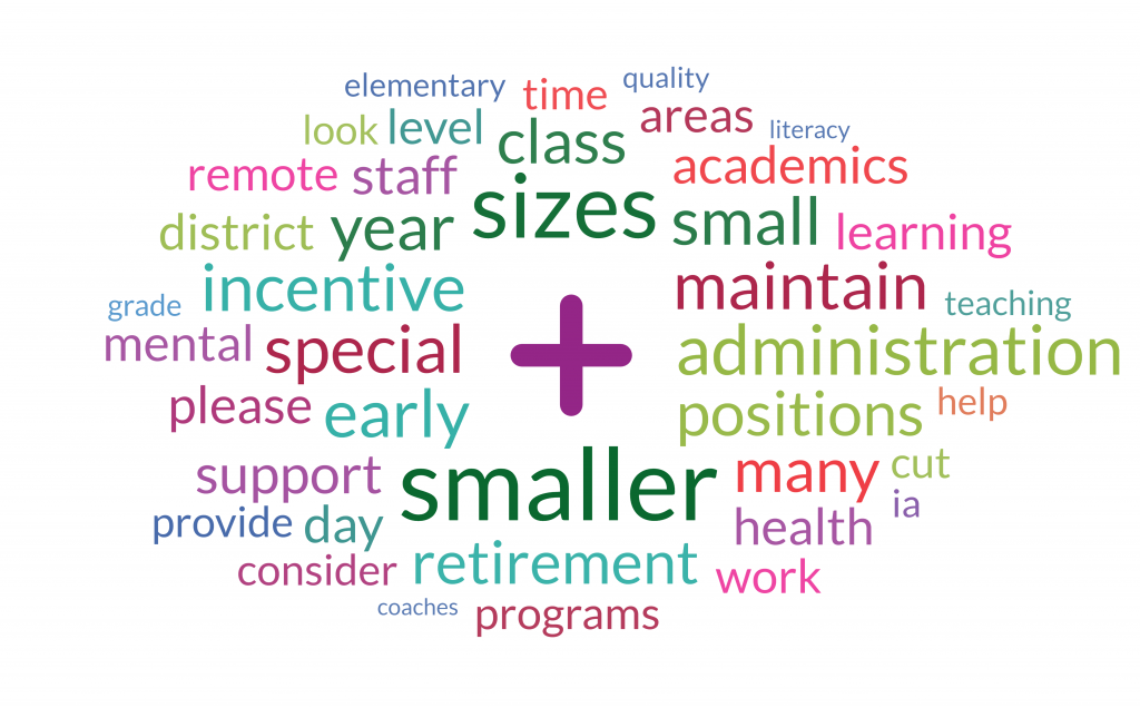 Compilation of words such as smaller, sizes, administration, incentive, special, retirement and more